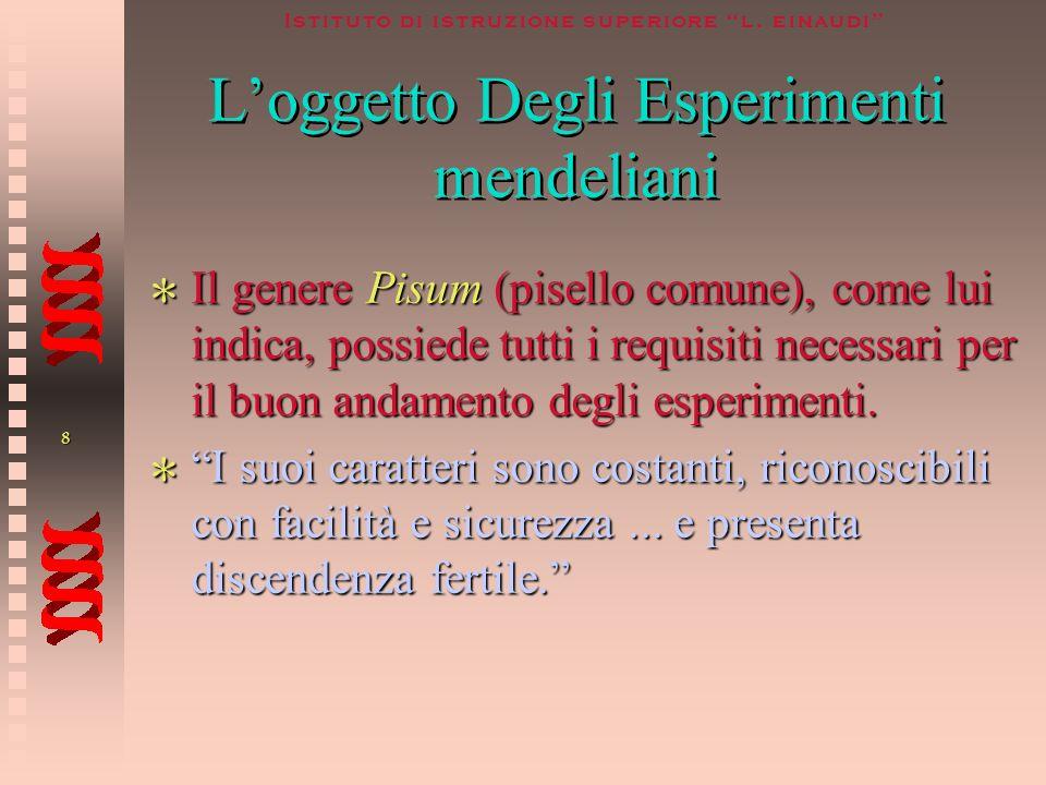 L'oggetto Degli Esperimenti mendeliani