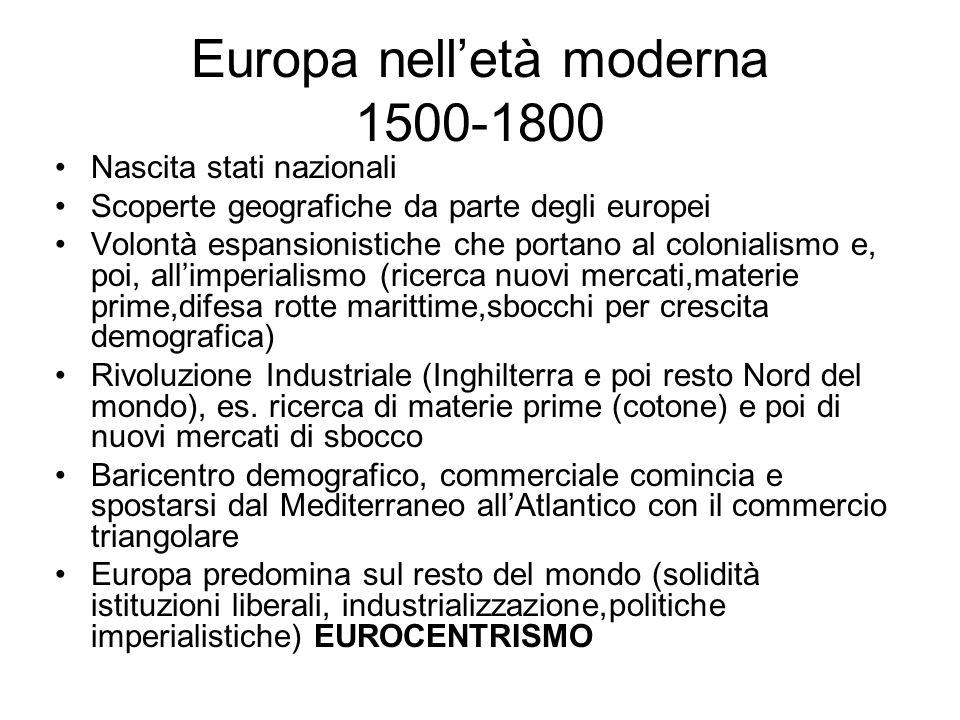 Europa nell'età moderna 1500-1800