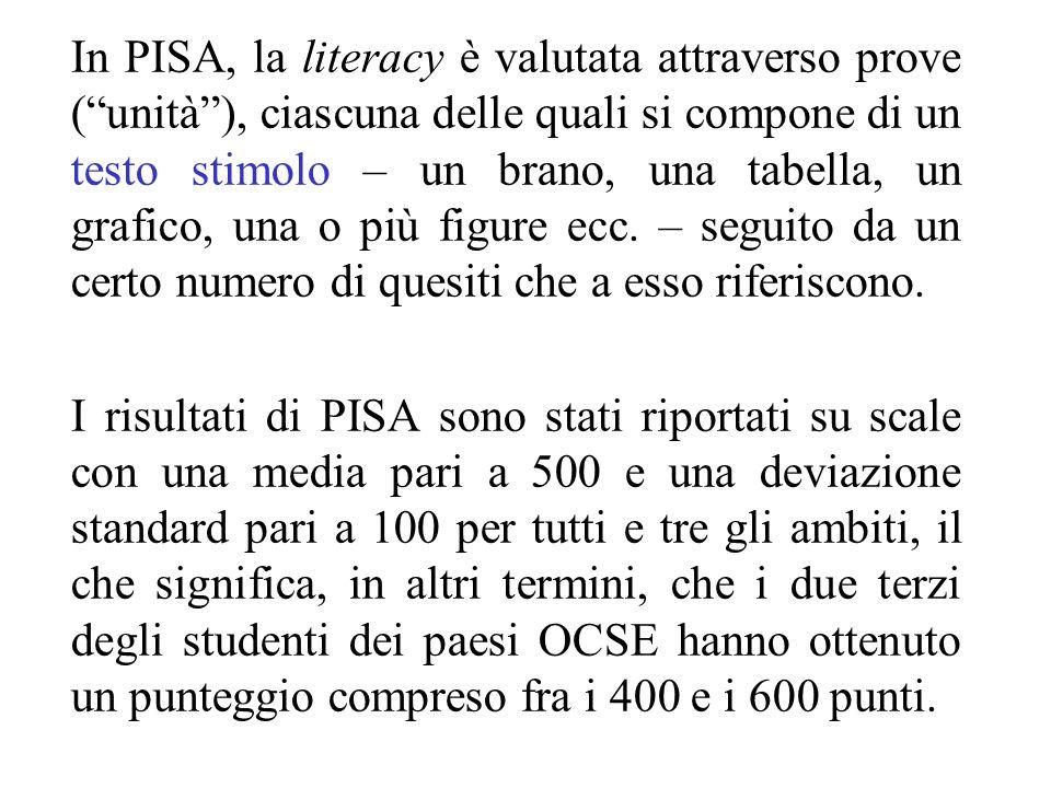 In PISA, la literacy è valutata attraverso prove ( unità ), ciascuna delle quali si compone di un testo stimolo – un brano, una tabella, un grafico, una o più figure ecc. – seguito da un certo numero di quesiti che a esso riferiscono.