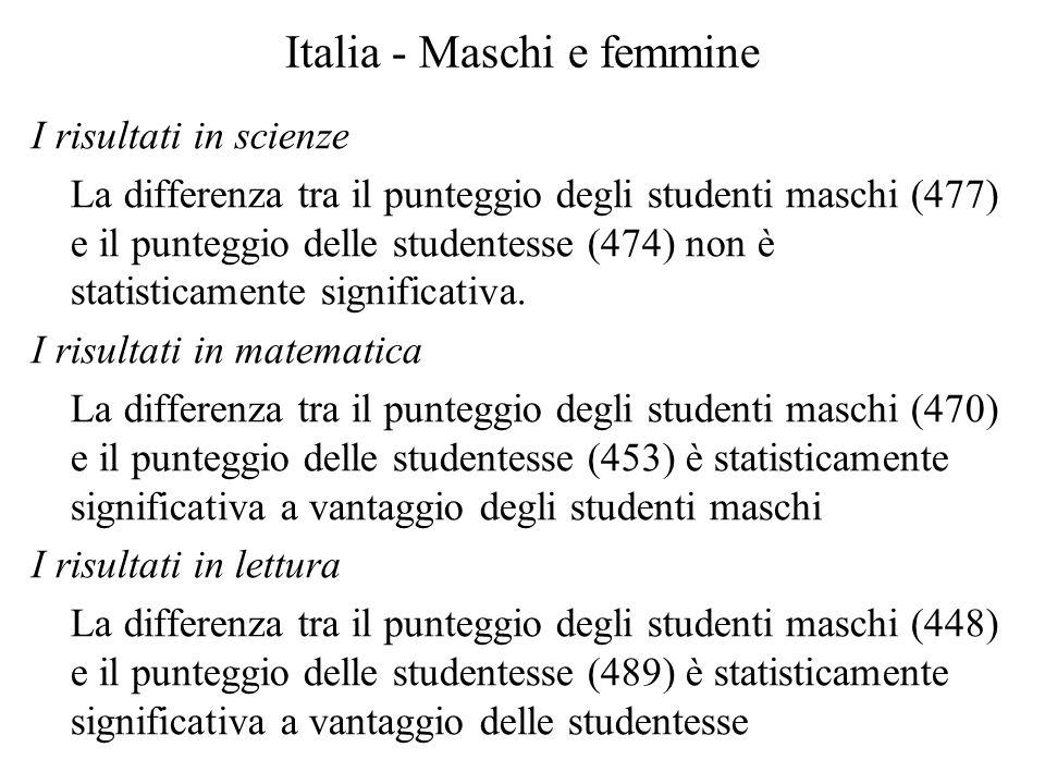 Italia - Maschi e femmine