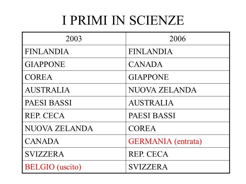 I PRIMI IN SCIENZE 2003 2006 FINLANDIA GIAPPONE CANADA COREA AUSTRALIA