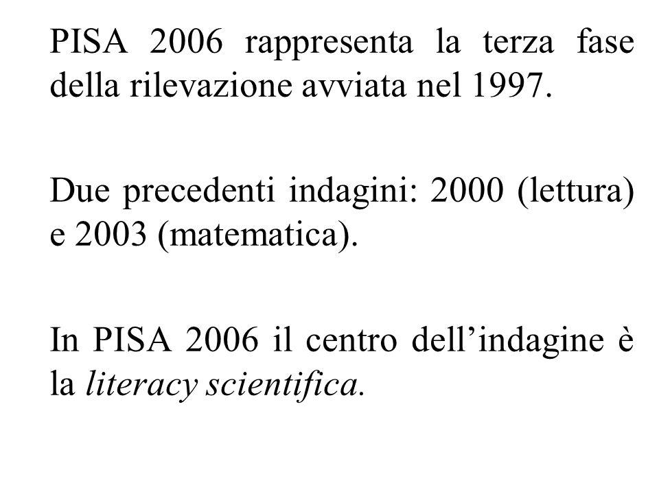 Due precedenti indagini: 2000 (lettura) e 2003 (matematica).