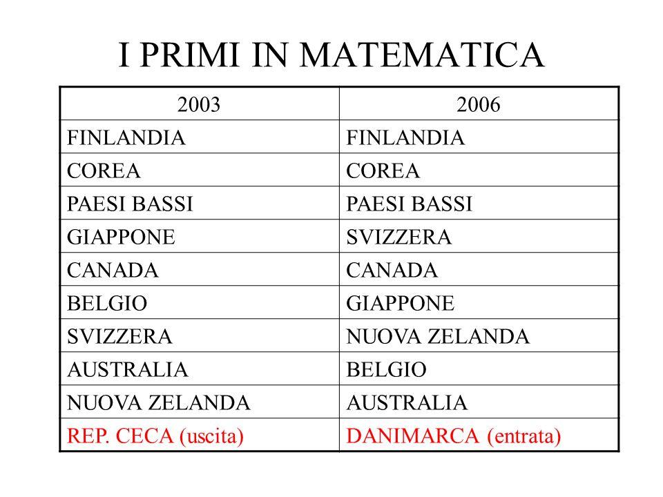 I PRIMI IN MATEMATICA 2003 2006 FINLANDIA COREA PAESI BASSI GIAPPONE