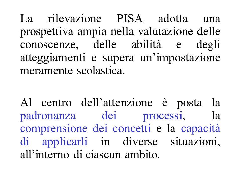 La rilevazione PISA adotta una prospettiva ampia nella valutazione delle conoscenze, delle abilità e degli atteggiamenti e supera un'impostazione meramente scolastica.