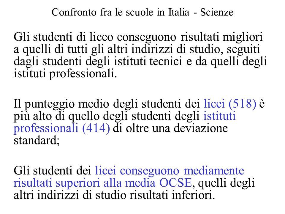 Confronto fra le scuole in Italia - Scienze