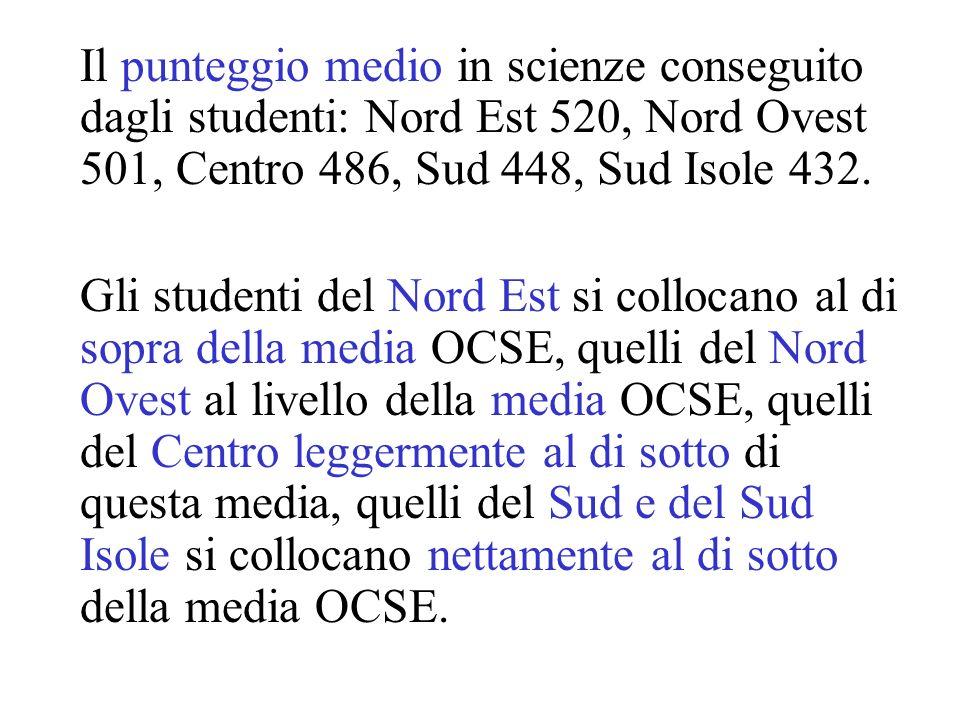 Il punteggio medio in scienze conseguito dagli studenti: Nord Est 520, Nord Ovest 501, Centro 486, Sud 448, Sud Isole 432.