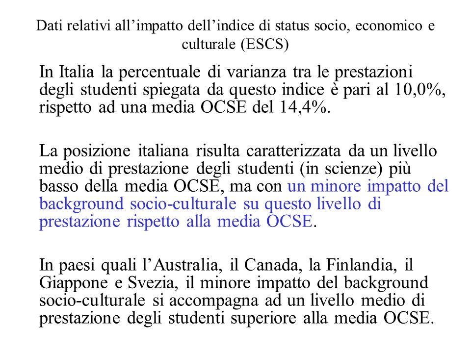 Dati relativi all'impatto dell'indice di status socio, economico e culturale (ESCS)