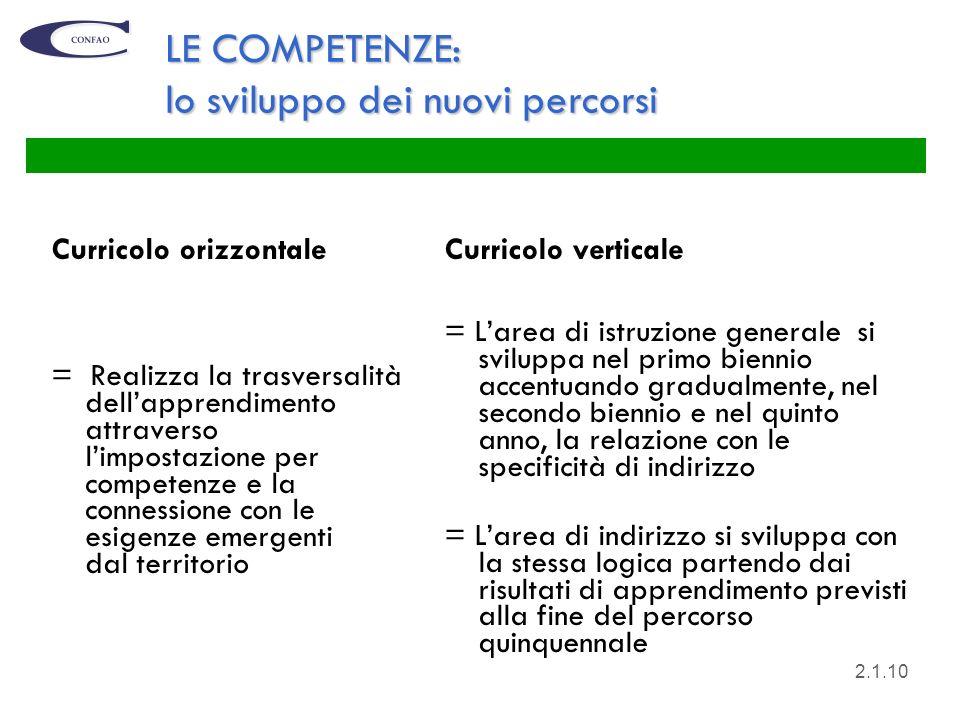 LE COMPETENZE: lo sviluppo dei nuovi percorsi