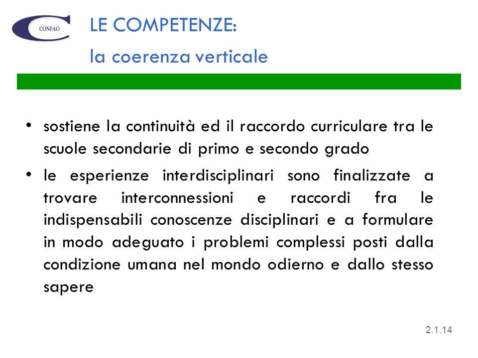 LE COMPETENZE: la coerenza verticale