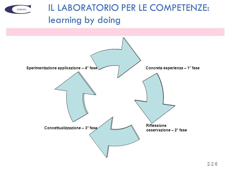 IL LABORATORIO PER LE COMPETENZE: learning by doing