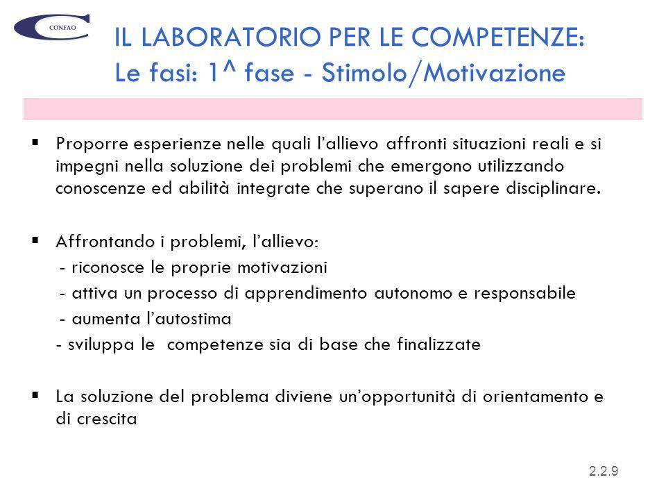 IL LABORATORIO PER LE COMPETENZE: Le fasi: 1^ fase - Stimolo/Motivazione