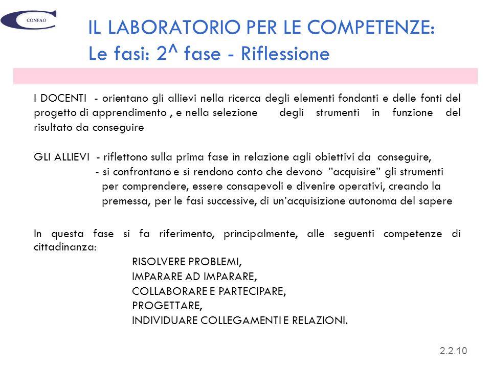 IL LABORATORIO PER LE COMPETENZE: Le fasi: 2^ fase - Riflessione