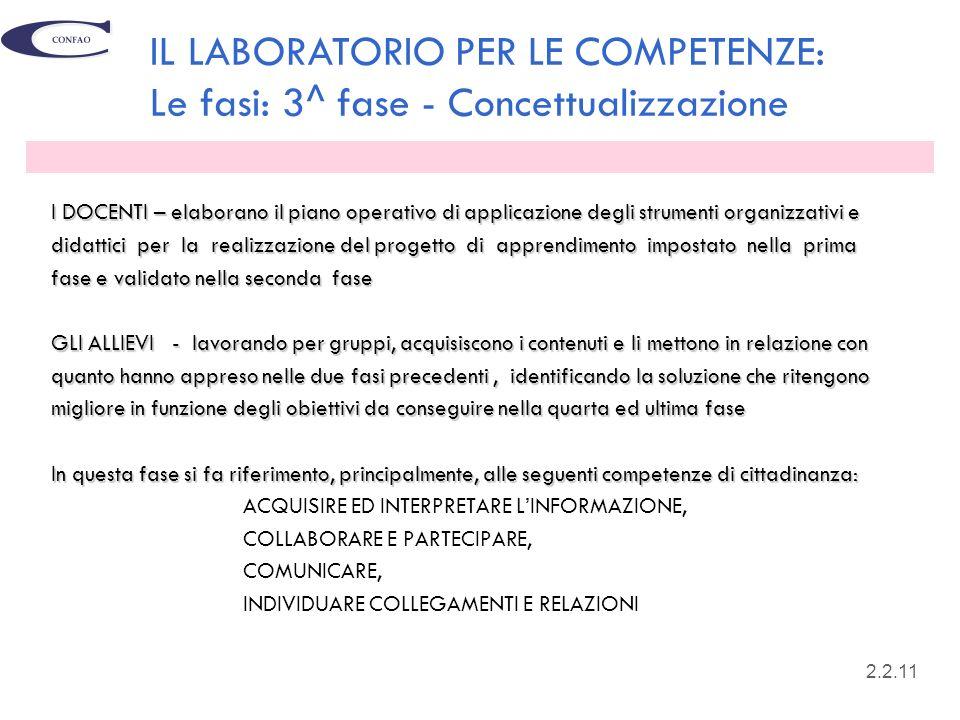IL LABORATORIO PER LE COMPETENZE: Le fasi: 3^ fase - Concettualizzazione