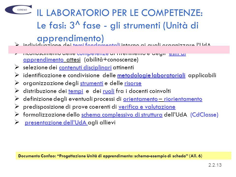 IL LABORATORIO PER LE COMPETENZE: Le fasi: 3^ fase - gli strumenti (Unità di apprendimento)