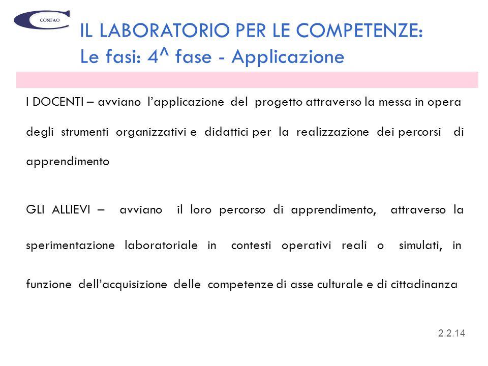 IL LABORATORIO PER LE COMPETENZE: Le fasi: 4^ fase - Applicazione