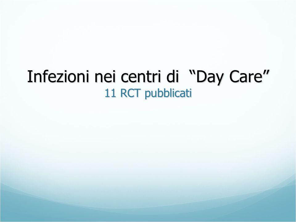 Infezioni nei centri di Day Care 11 RCT pubblicati