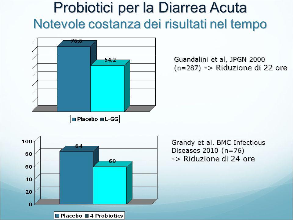 Probiotici per la Diarrea Acuta Notevole costanza dei risultati nel tempo