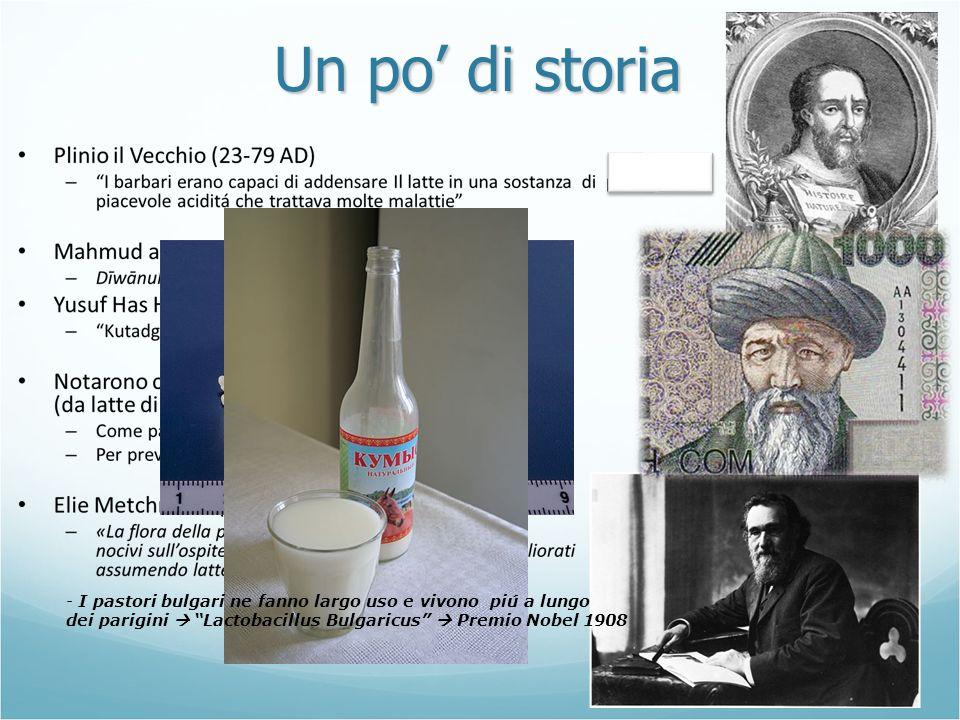 Un po' di storia I pastori bulgari ne fanno largo uso e vivono piú a lungo dei parigini  Lactobacillus Bulgaricus  Premio Nobel 1908.