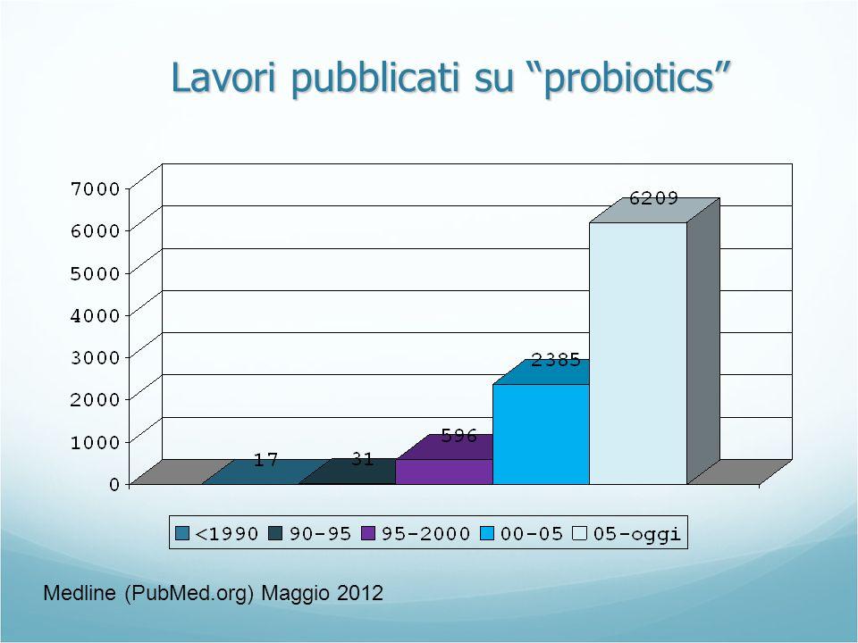 Lavori pubblicati su probiotics