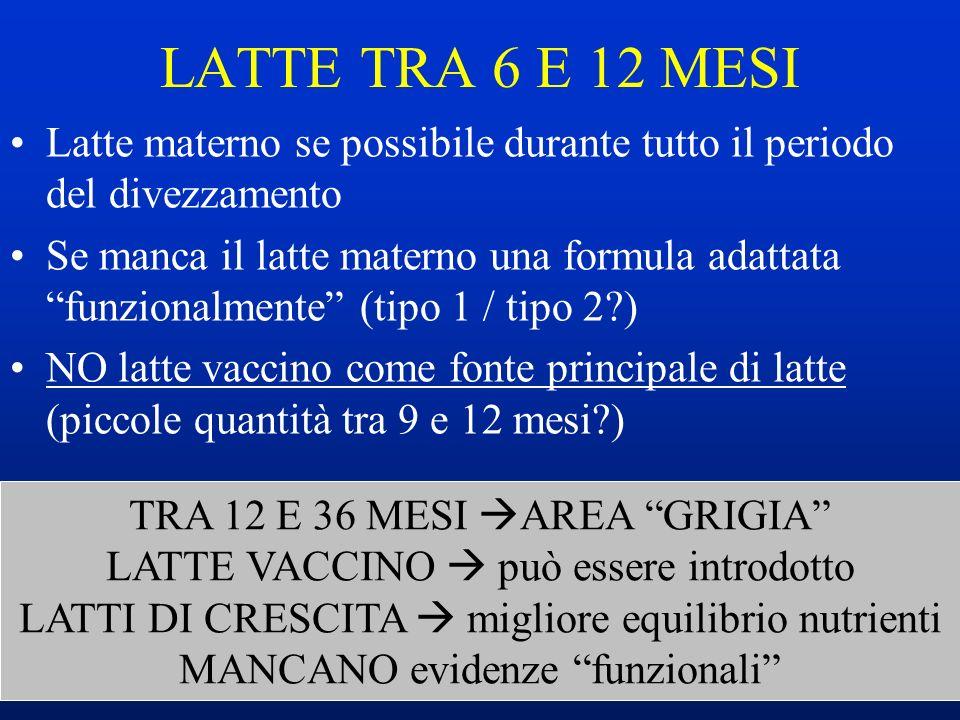 LATTE TRA 6 E 12 MESI Latte materno se possibile durante tutto il periodo del divezzamento.