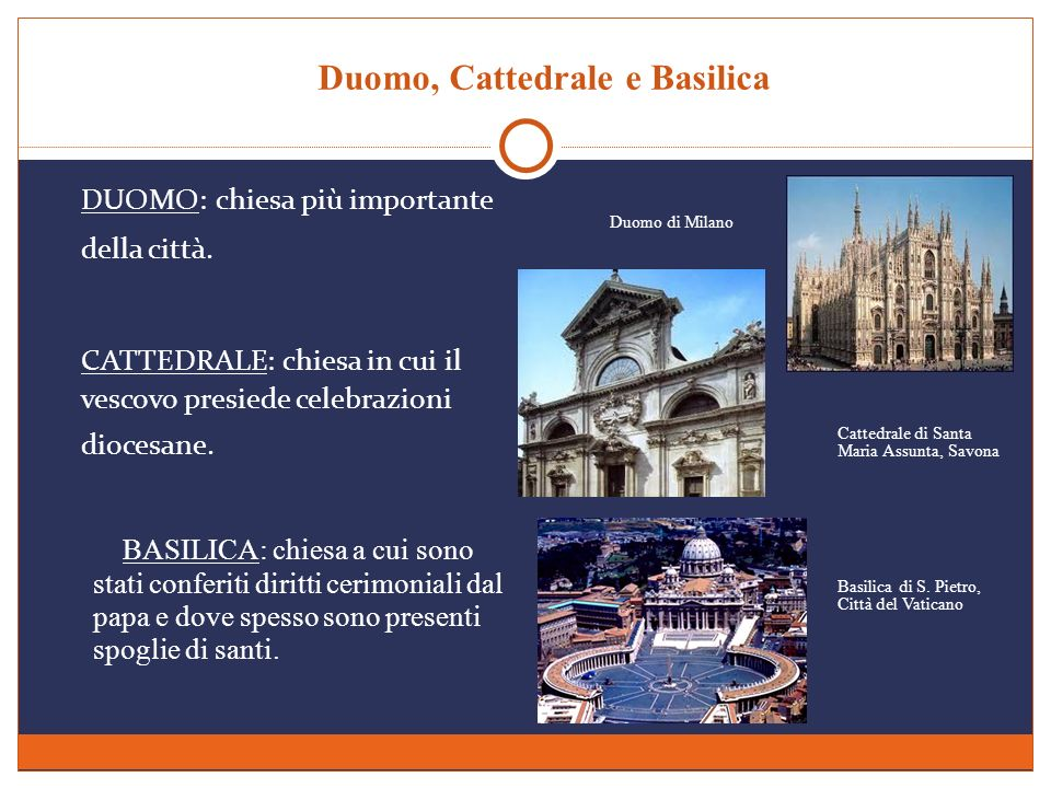 Duomo, Cattedrale e Basilica