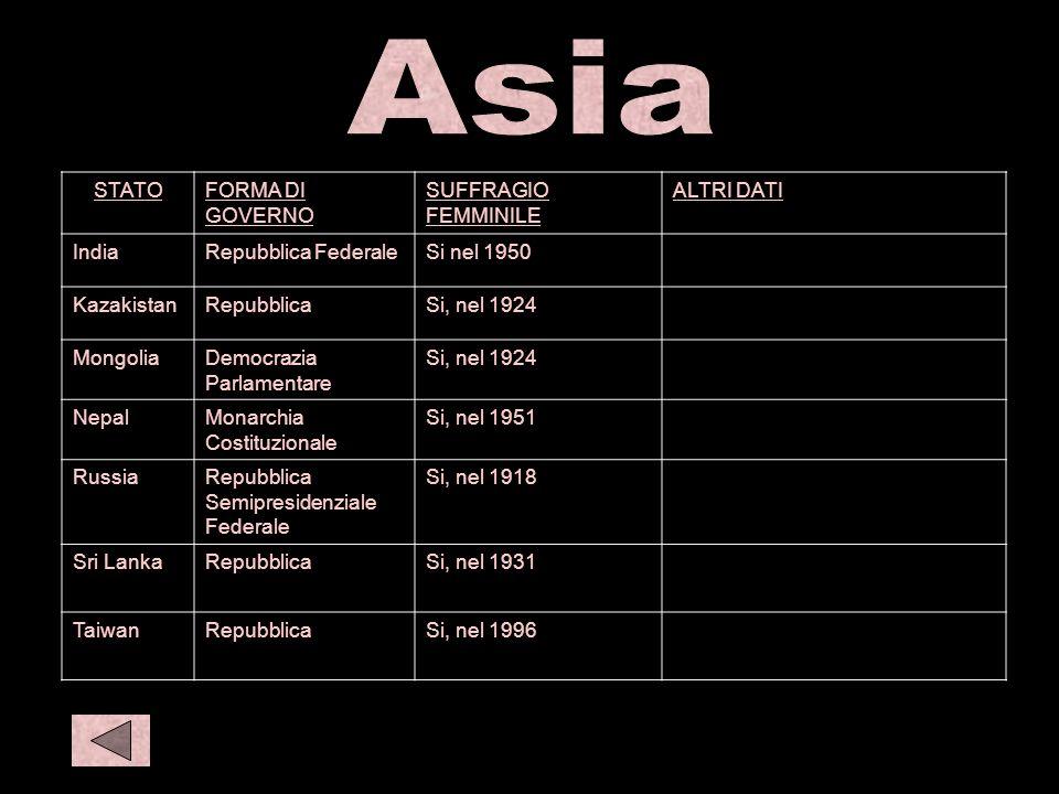 Asia 2 O eur 1 Asia 1 Asia STATO FORMA DI GOVERNO SUFFRAGIO FEMMINILE