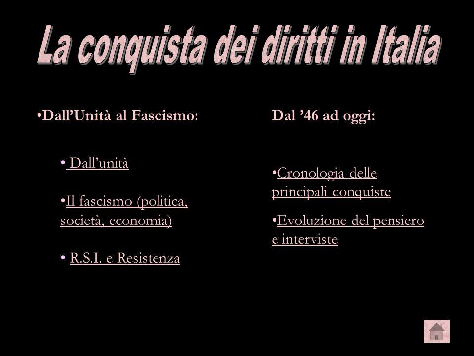 La conquista dei diritti in Italia