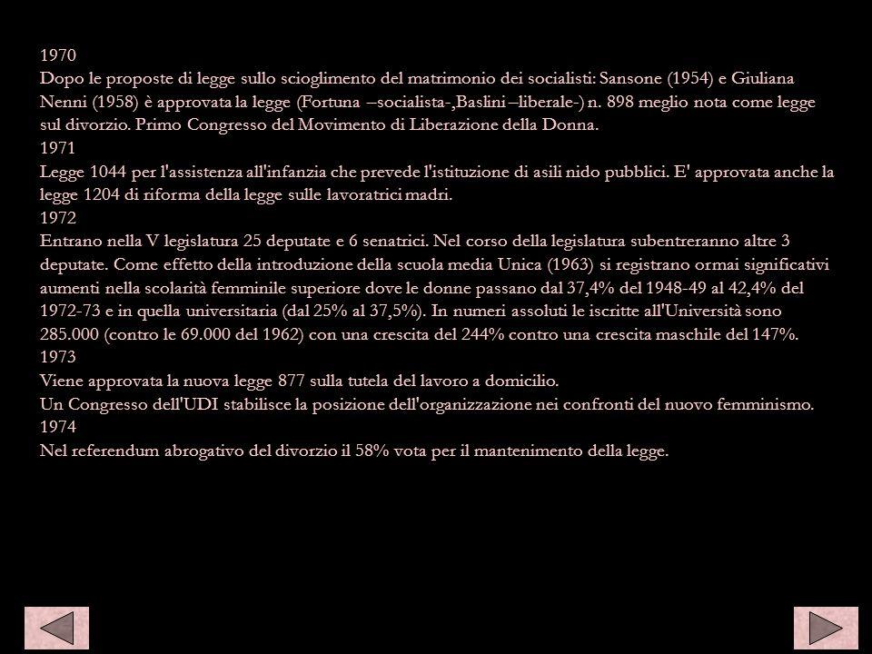 1970 Dopo le proposte di legge sullo scioglimento del matrimonio dei socialisti: Sansone (1954) e Giuliana Nenni (1958) è approvata la legge (Fortuna –socialista-,Baslini –liberale-) n.