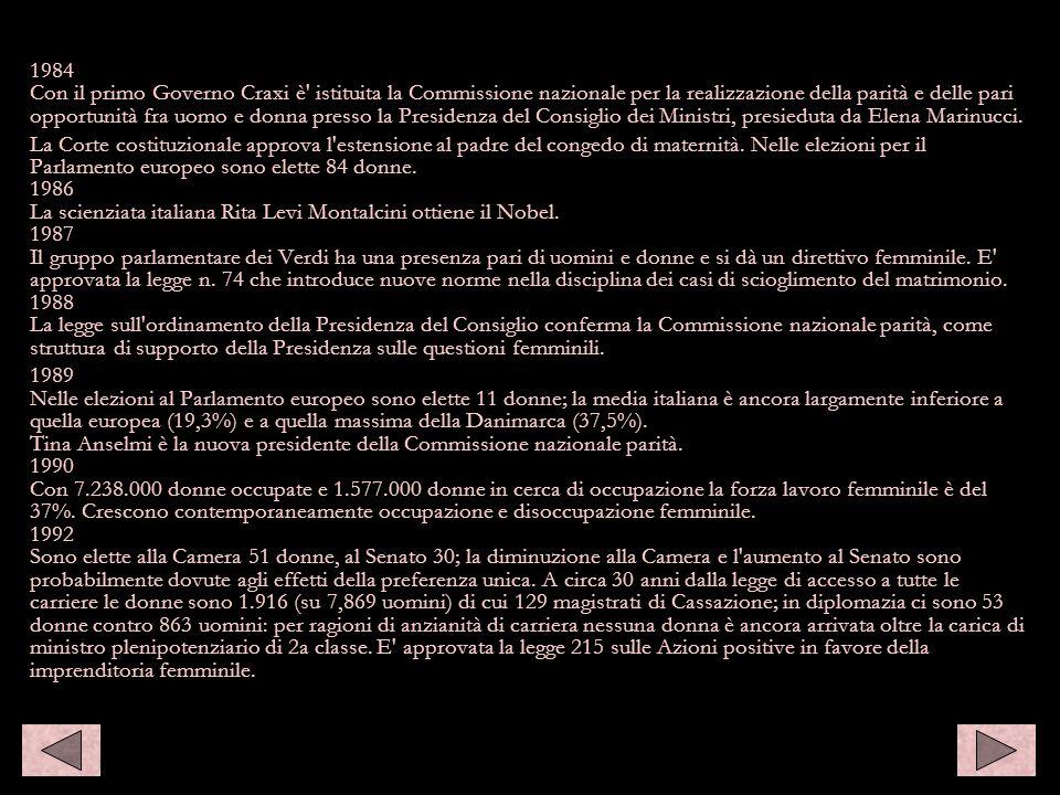 1984 Con il primo Governo Craxi è istituita la Commissione nazionale per la realizzazione della parità e delle pari opportunità fra uomo e donna presso la Presidenza del Consiglio dei Ministri, presieduta da Elena Marinucci.