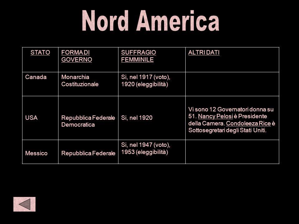 N amer Nord America STATO FORMA DI GOVERNO SUFFRAGIO FEMMINILE