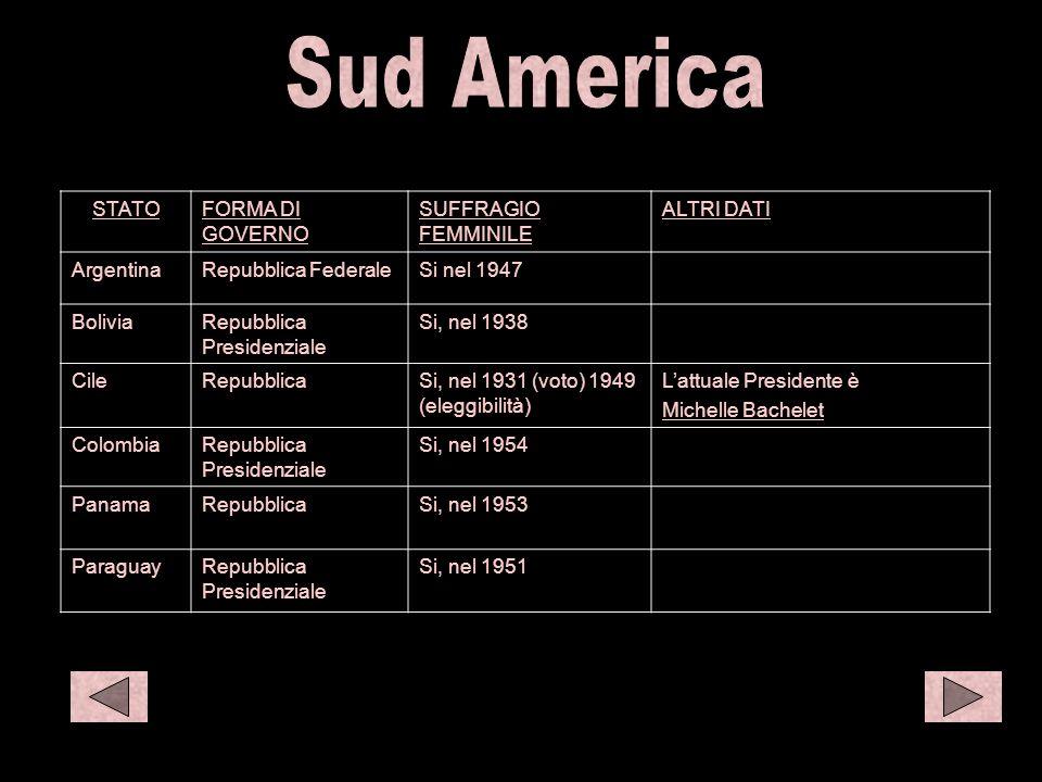 S amer 1 Sud America STATO FORMA DI GOVERNO SUFFRAGIO FEMMINILE