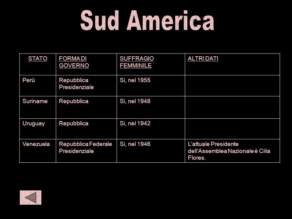 S amer 2 Sud America STATO FORMA DI GOVERNO SUFFRAGIO FEMMINILE