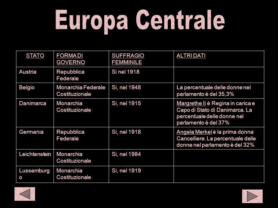 C eur1 S amer 1 Europa Centrale STATO FORMA DI GOVERNO