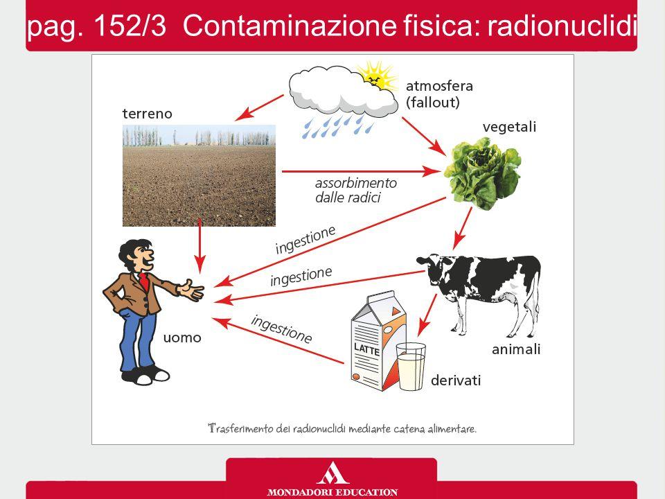 pag. 152/3 Contaminazione fisica: radionuclidi