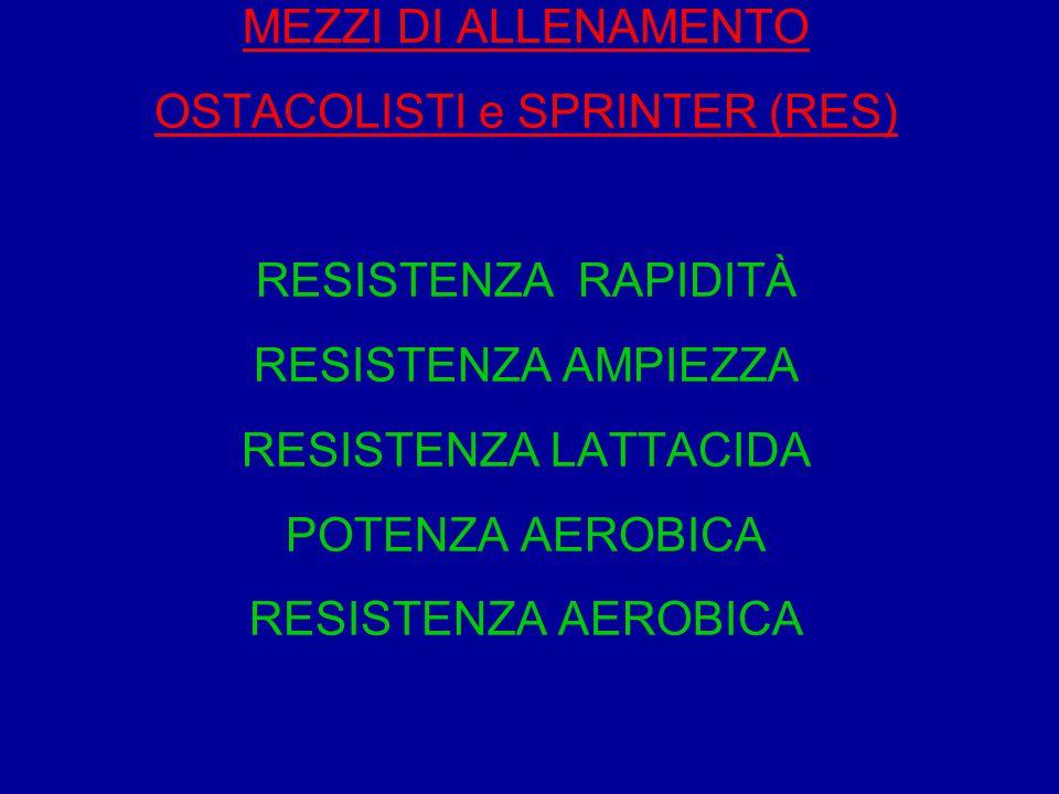 MEZZI DI ALLENAMENTO OSTACOLISTI e SPRINTER (RES) RESISTENZA RAPIDITÀ RESISTENZA AMPIEZZA RESISTENZA LATTACIDA POTENZA AEROBICA RESISTENZA AEROBICA