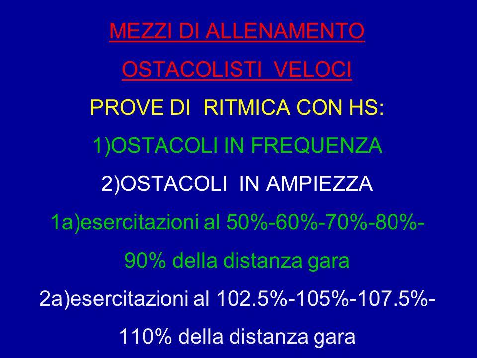 MEZZI DI ALLENAMENTO OSTACOLISTI VELOCI PROVE DI RITMICA CON HS: 1)OSTACOLI IN FREQUENZA 2)OSTACOLI IN AMPIEZZA 1a)esercitazioni al 50%-60%-70%-80%-90% della distanza gara 2a)esercitazioni al 102.5%-105%-107.5%-110% della distanza gara