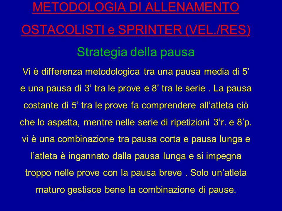 METODOLOGIA DI ALLENAMENTO OSTACOLISTI e SPRINTER (VEL