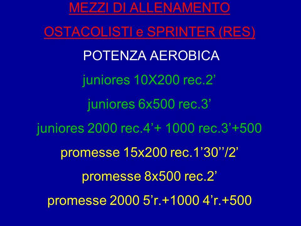 MEZZI DI ALLENAMENTO OSTACOLISTI e SPRINTER (RES) POTENZA AEROBICA juniores 10X200 rec.2' juniores 6x500 rec.3' juniores 2000 rec.4'+ 1000 rec.3'+500 promesse 15x200 rec.1'30''/2' promesse 8x500 rec.2' promesse 2000 5'r.+1000 4'r.+500