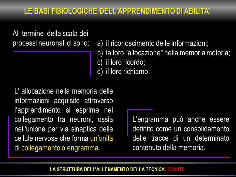 LE BASI FISIOLOGICHE DELL'APPRENDIMENTO DI ABILITA'