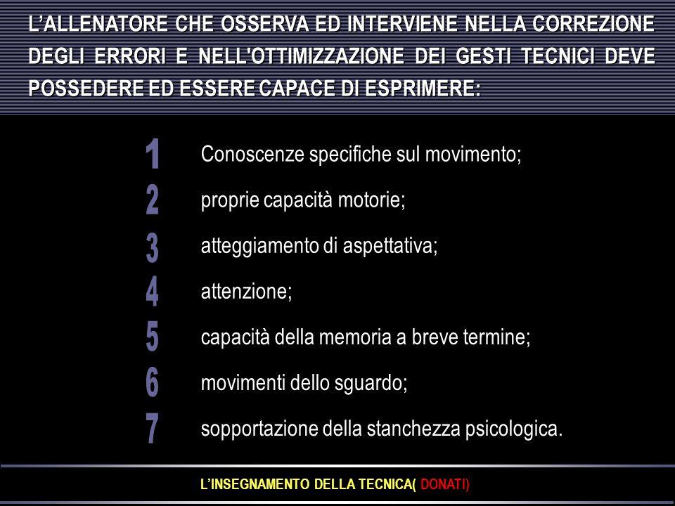 L'INSEGNAMENTO DELLA TECNICA( DONATI)