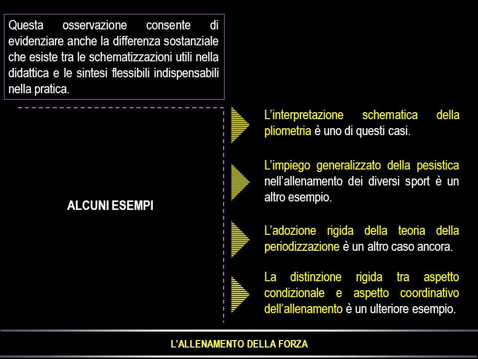 L'ALLENAMENTO DELLA FORZA