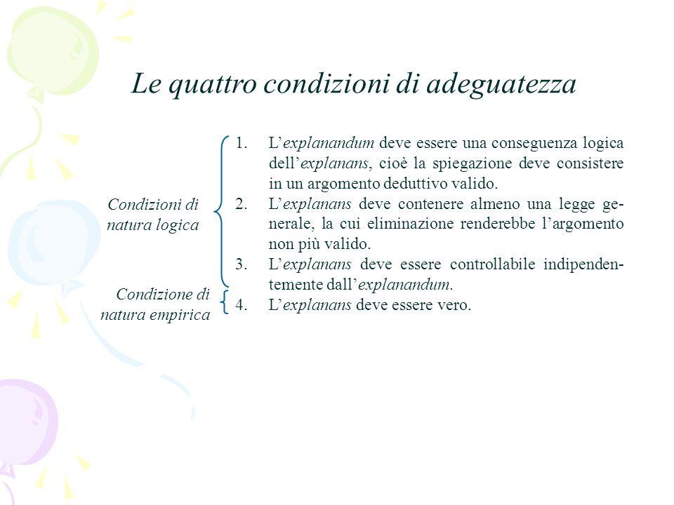 Le quattro condizioni di adeguatezza