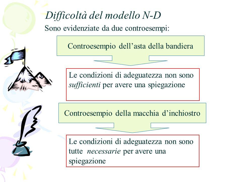 Difficoltà del modello N-D