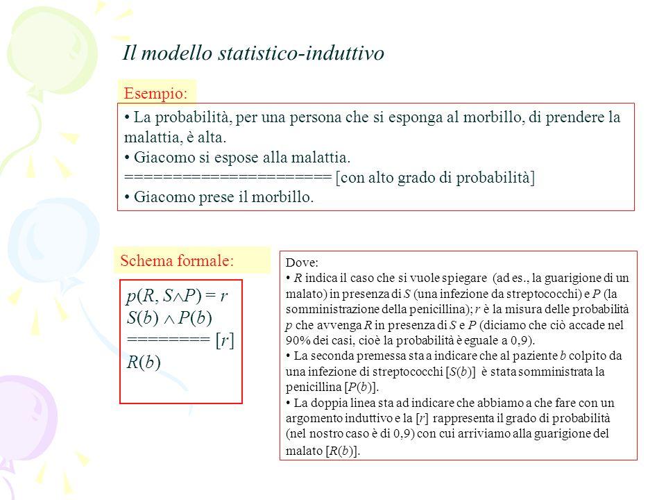 Il modello statistico-induttivo