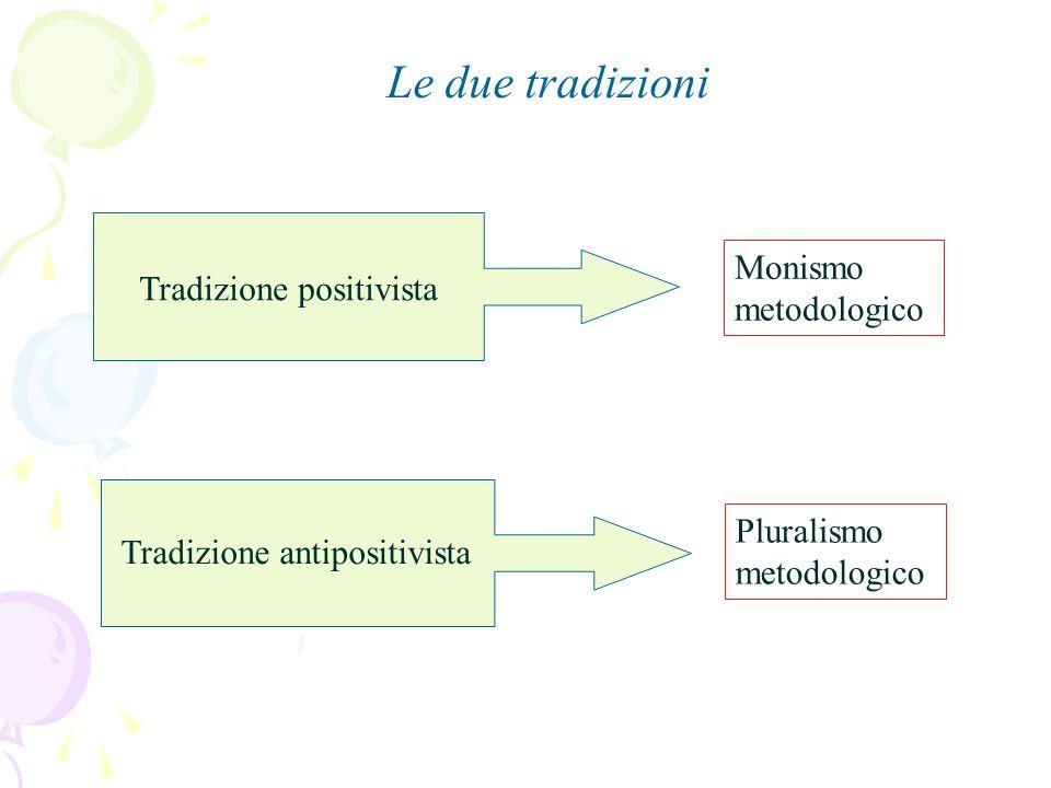 Le due tradizioni Tradizione positivista Monismo metodologico