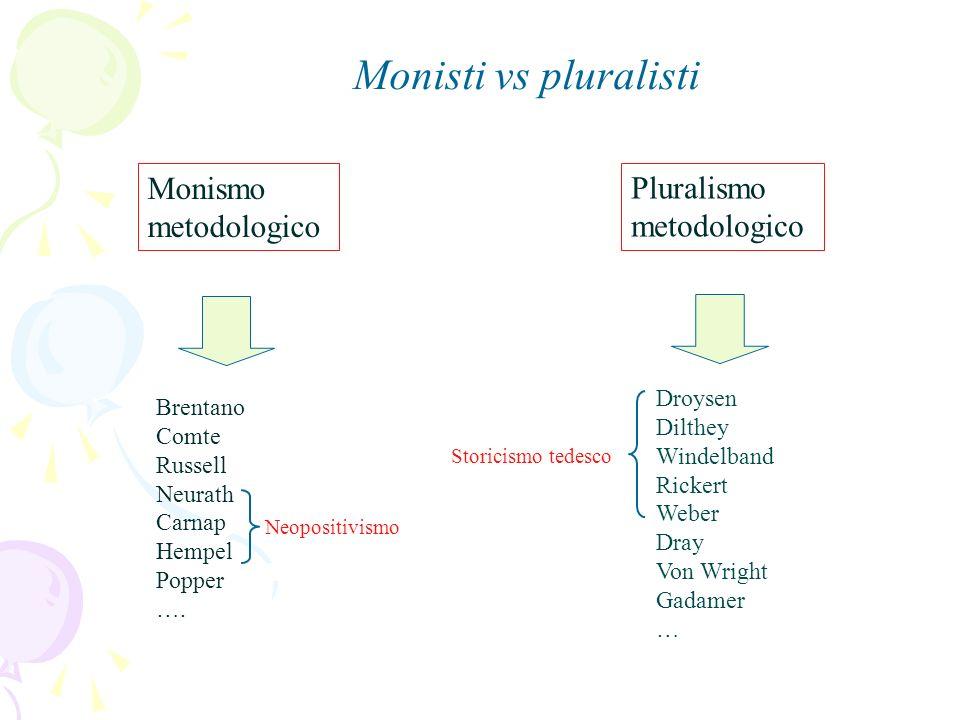 Monisti vs pluralisti Monismo metodologico Pluralismo metodologico