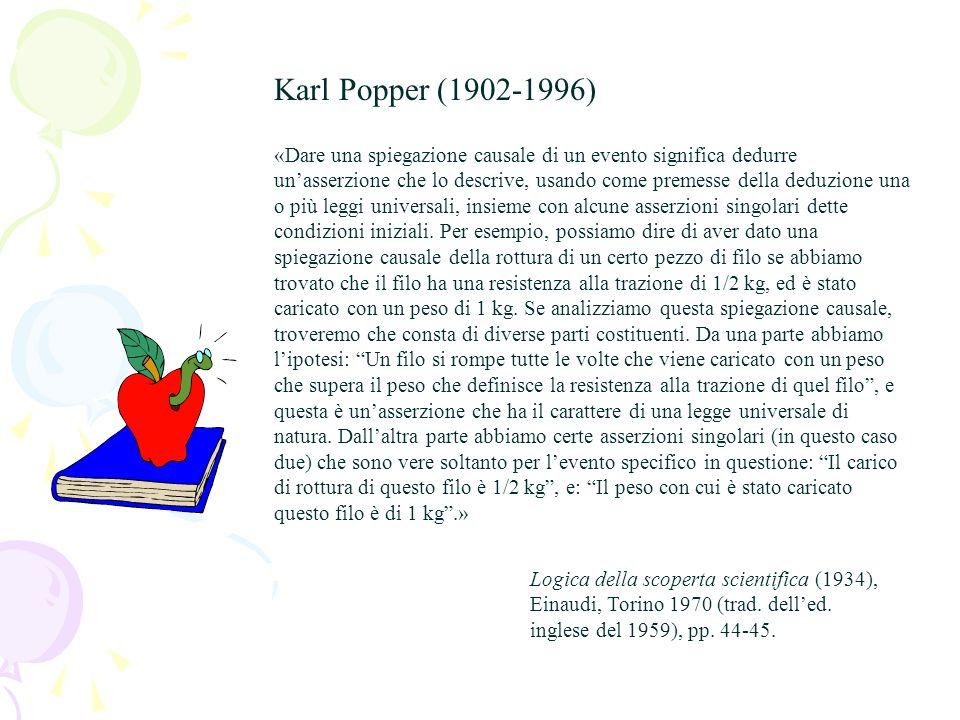 Karl Popper (1902-1996)