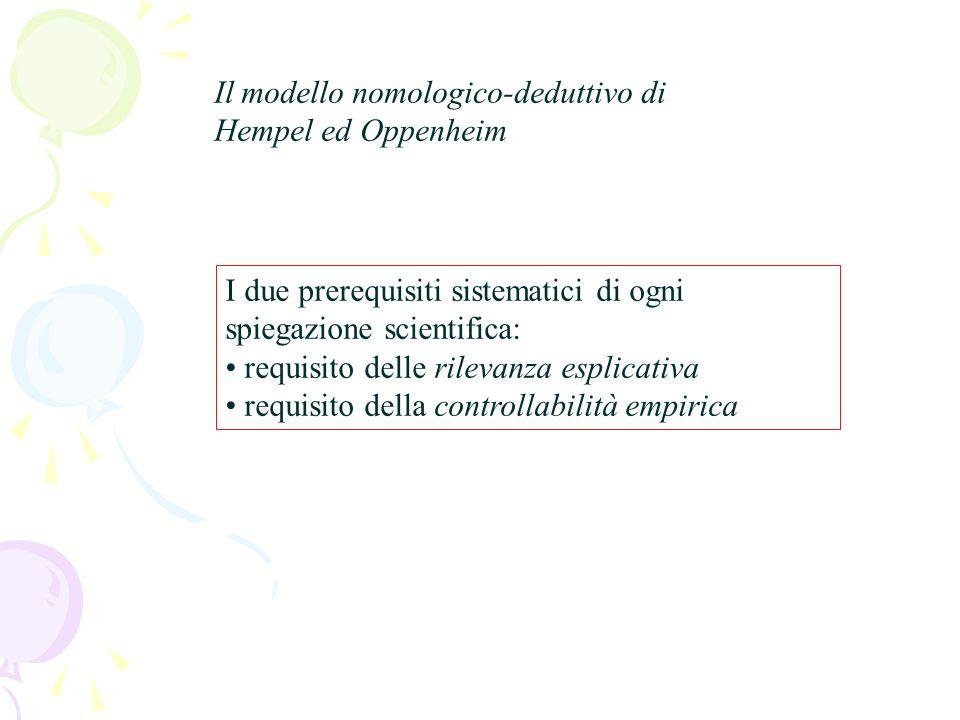 Il modello nomologico-deduttivo di Hempel ed Oppenheim