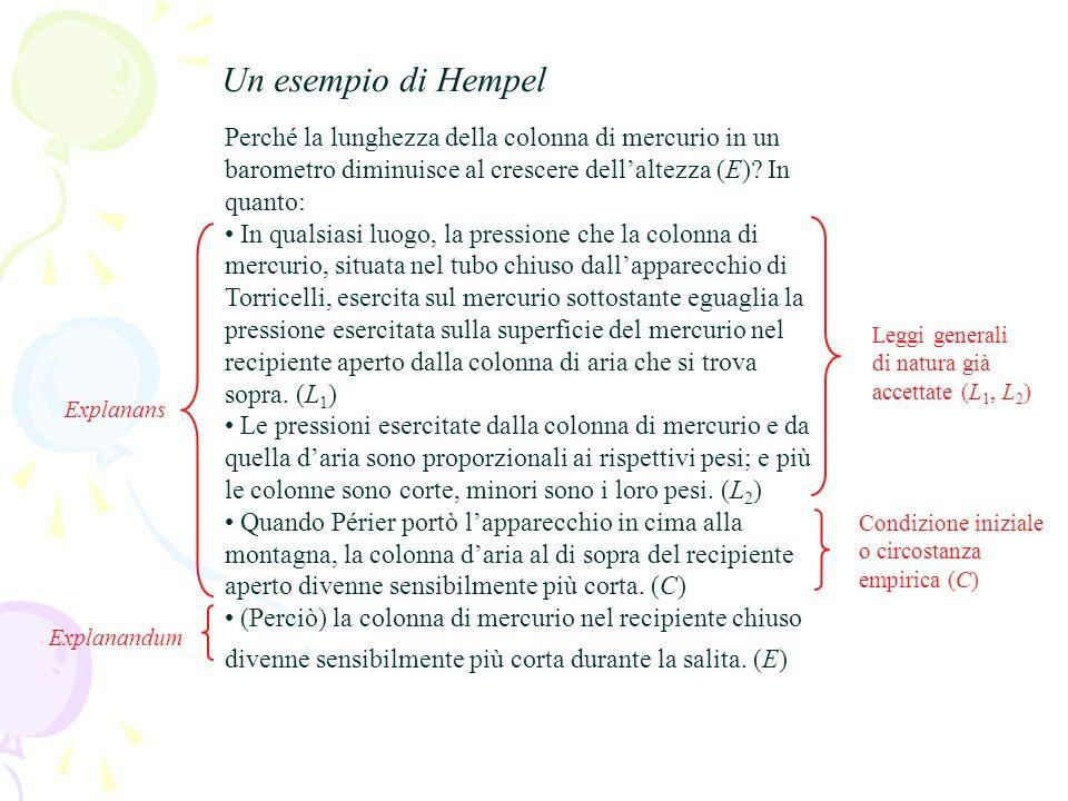 Un esempio di Hempel Perché la lunghezza della colonna di mercurio in un barometro diminuisce al crescere dell'altezza (E) In quanto: