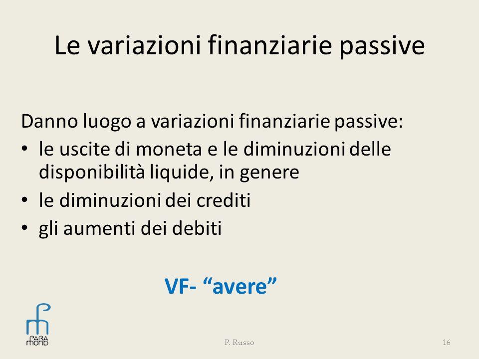 Le variazioni finanziarie passive